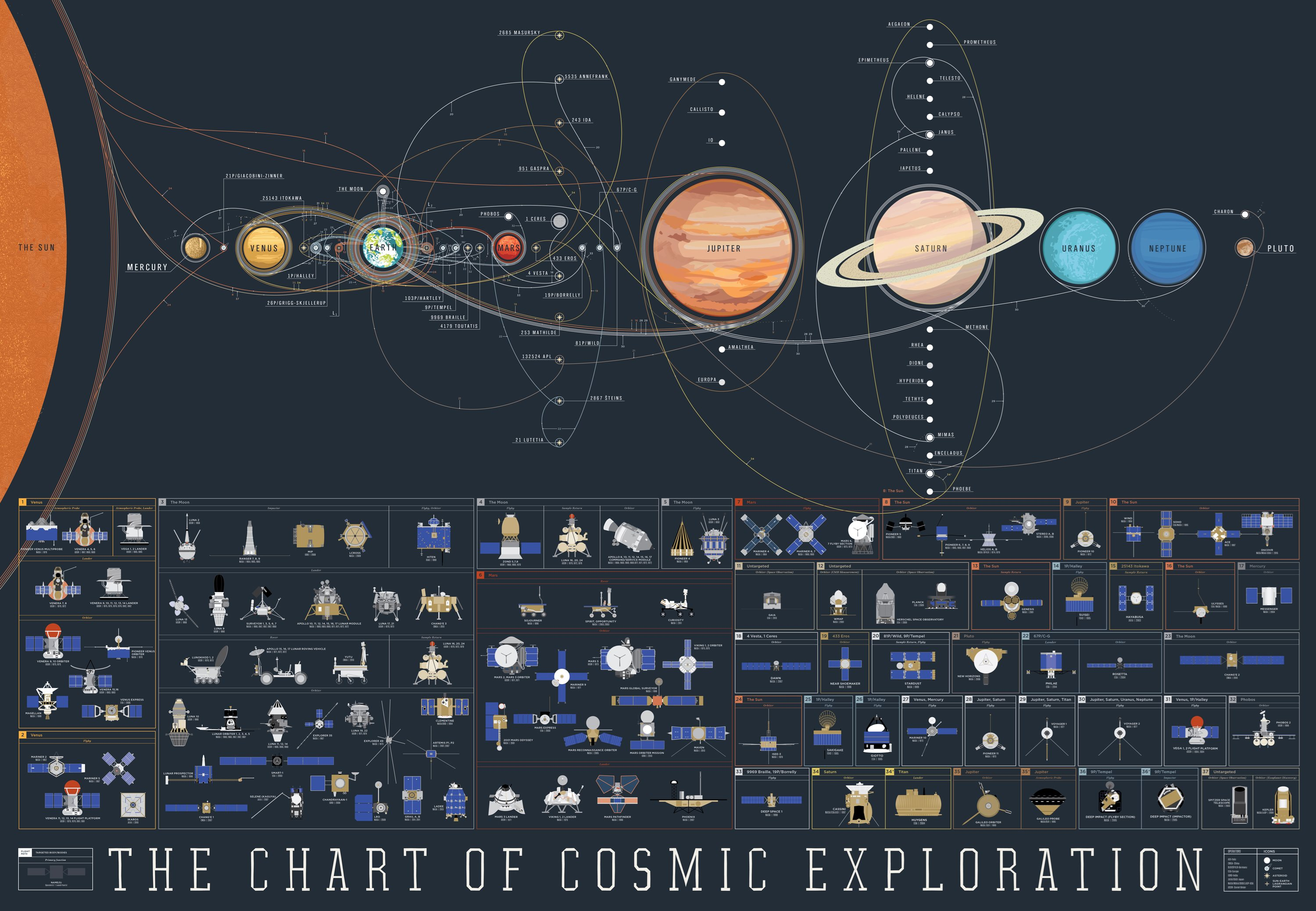 history-of-space-exploration